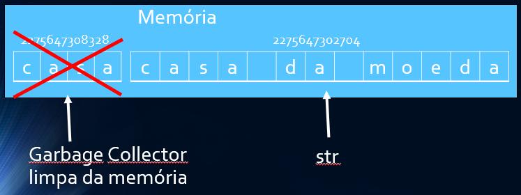 str agora aponta para outro objeto na memória