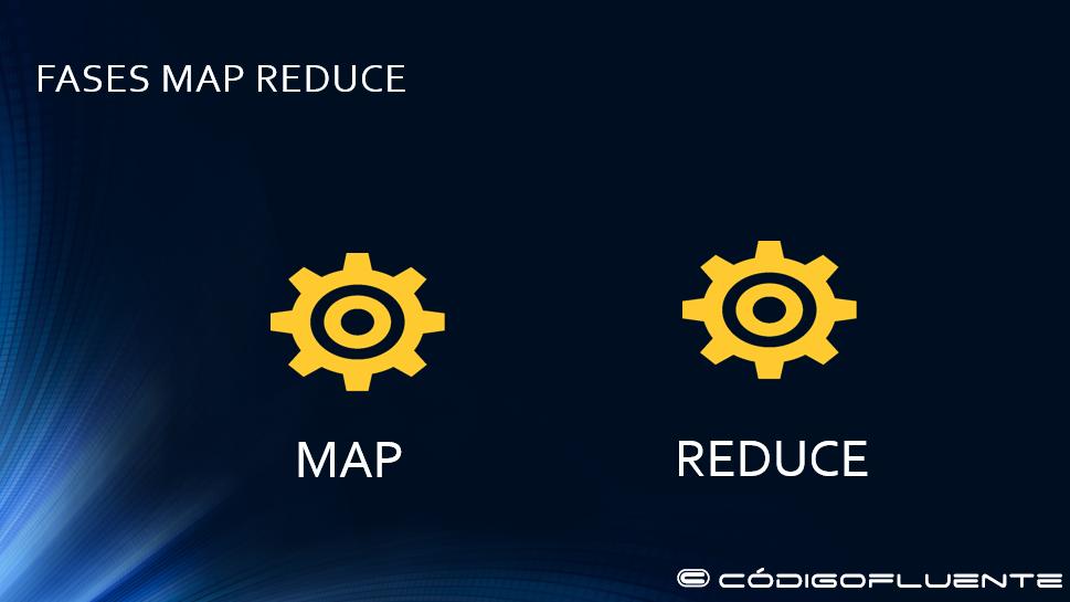 Visão geral do map-reduce