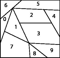 Hiperplano digits dataset
