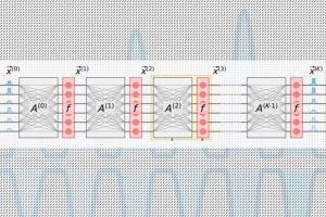 Novo design de chip fotônico reduz a necessidade de energia