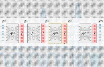 Novo design de chip fotônico reduz a energia
