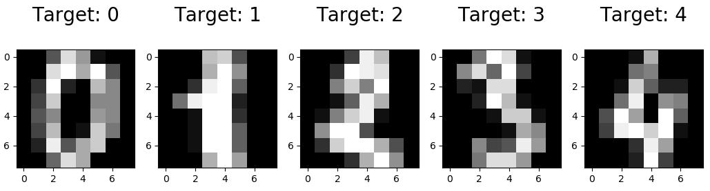 Visualizando Imagens e Labels no Digits Dataset