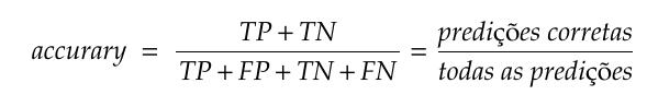 Fórmula da acurácia