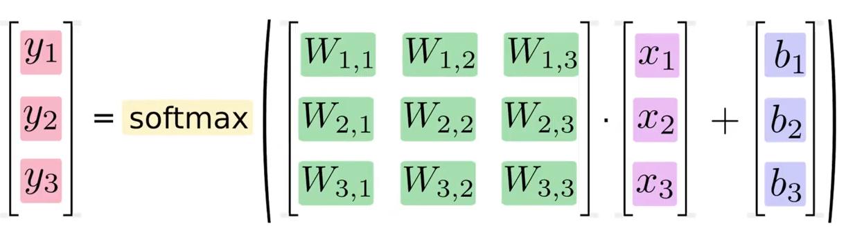 Transformando em uma multiplicação de matrizes